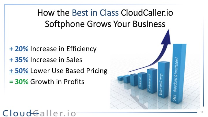 How the Best in Class Softphone Grows Your Business